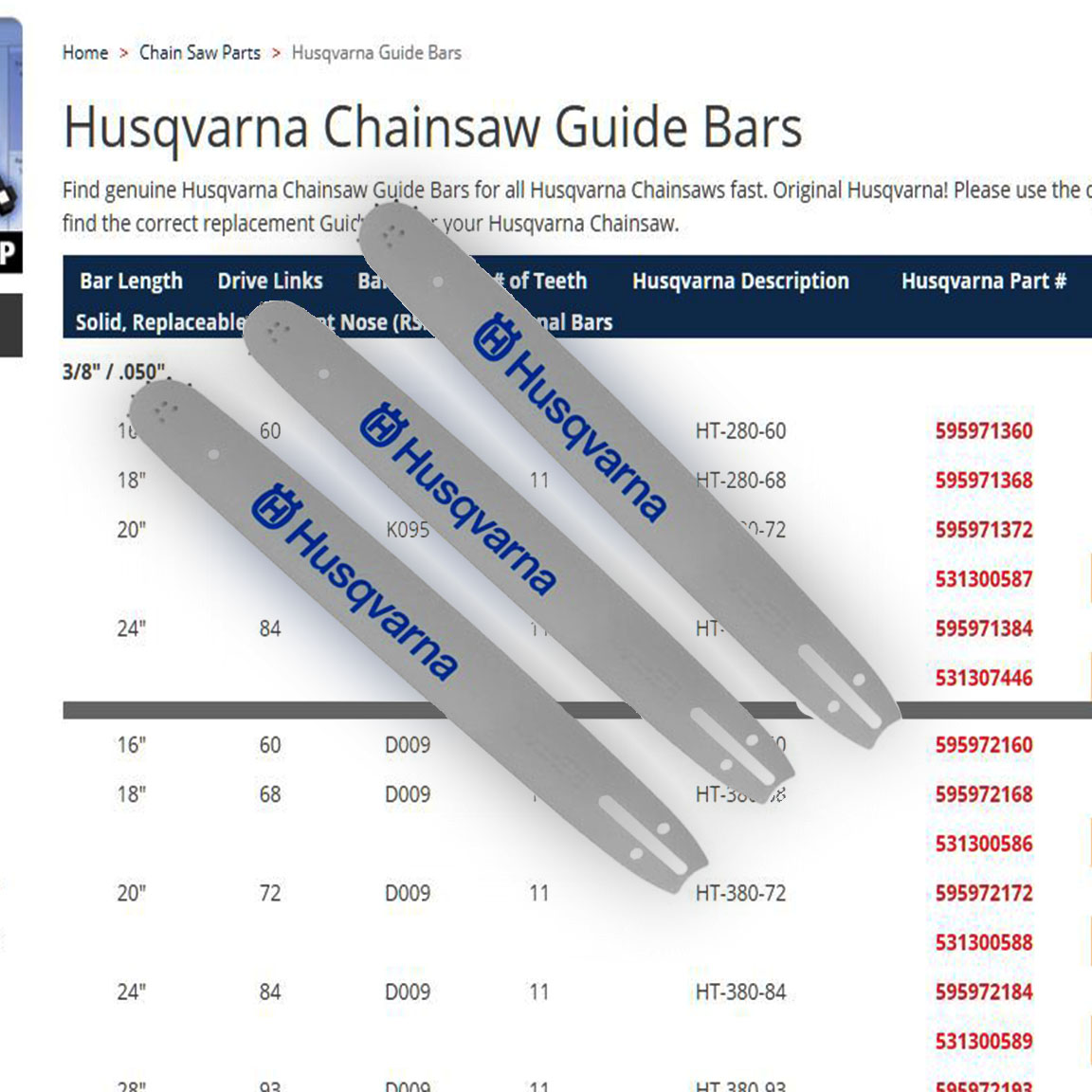 Husqvarna Guide Bars Chart